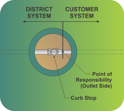 Curb-Stop-Plan-View